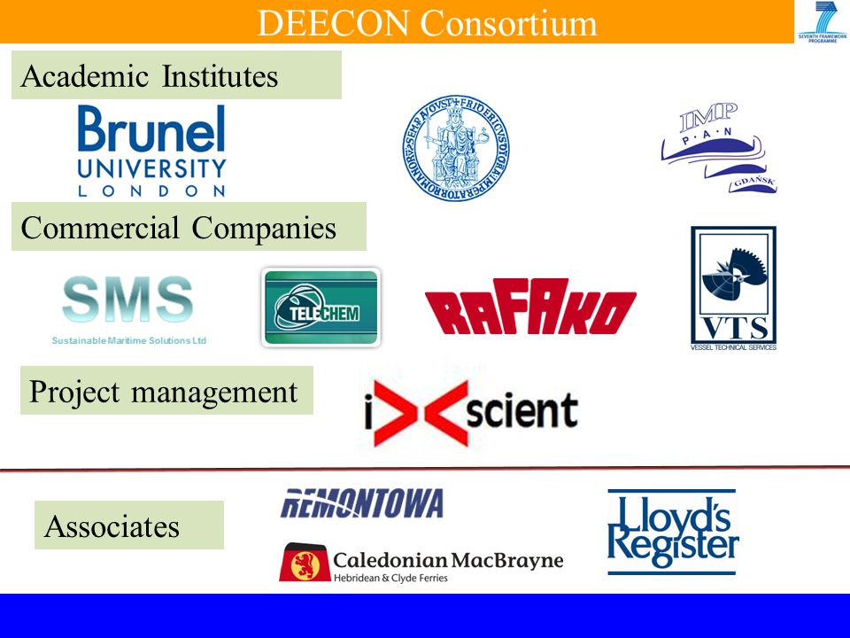 DEECON Consortium Academic Institutes Commercial Companies