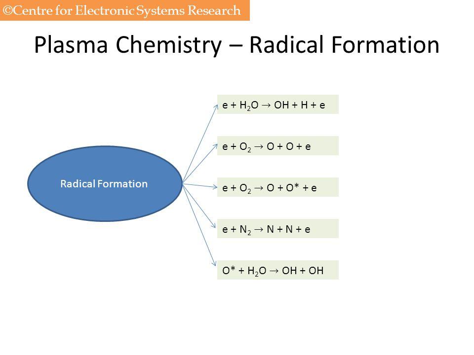 Plasma Chemistry – Radical Formation