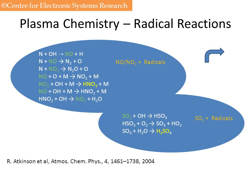 Plasma Chemistry – Radical Reactions