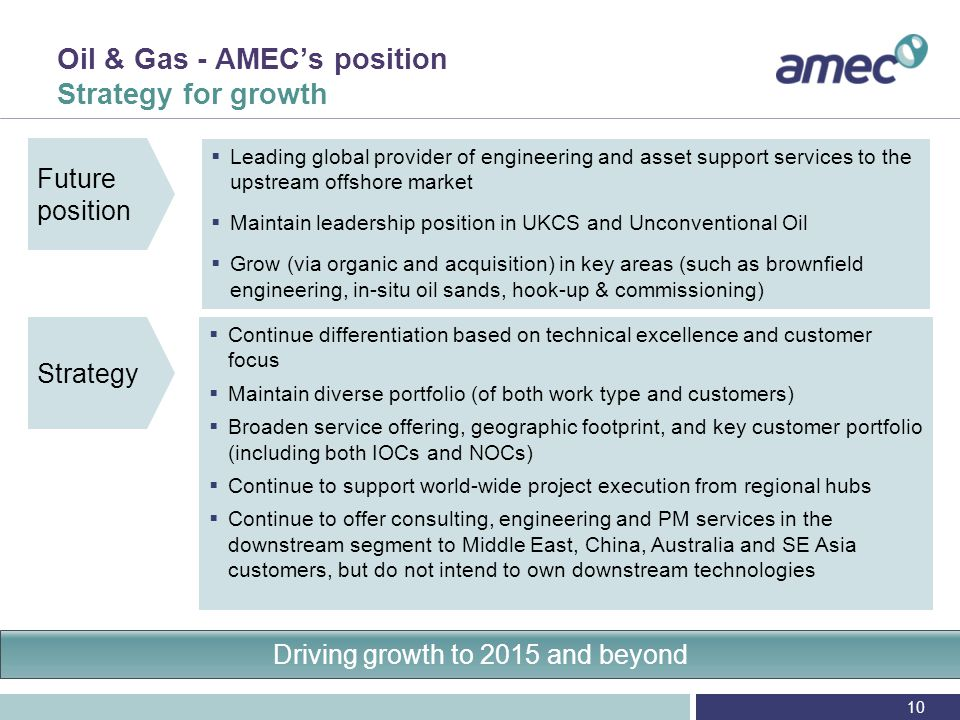 Oil & Gas – AMEC's position Growth to 2015 and beyond