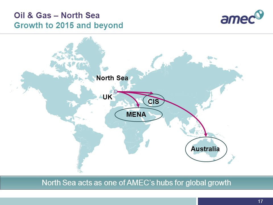 Oil & Gas – North Sea Strategy for growth