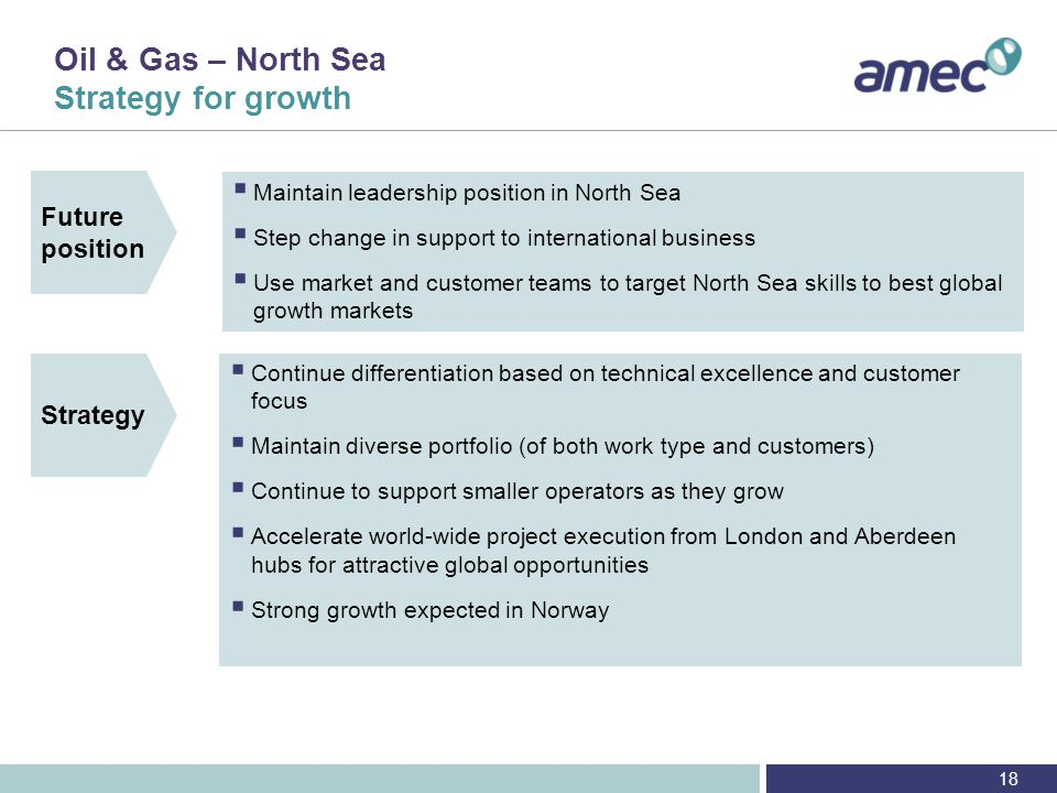 Oil & Gas – North Sea Greenfield and brownfield expertise