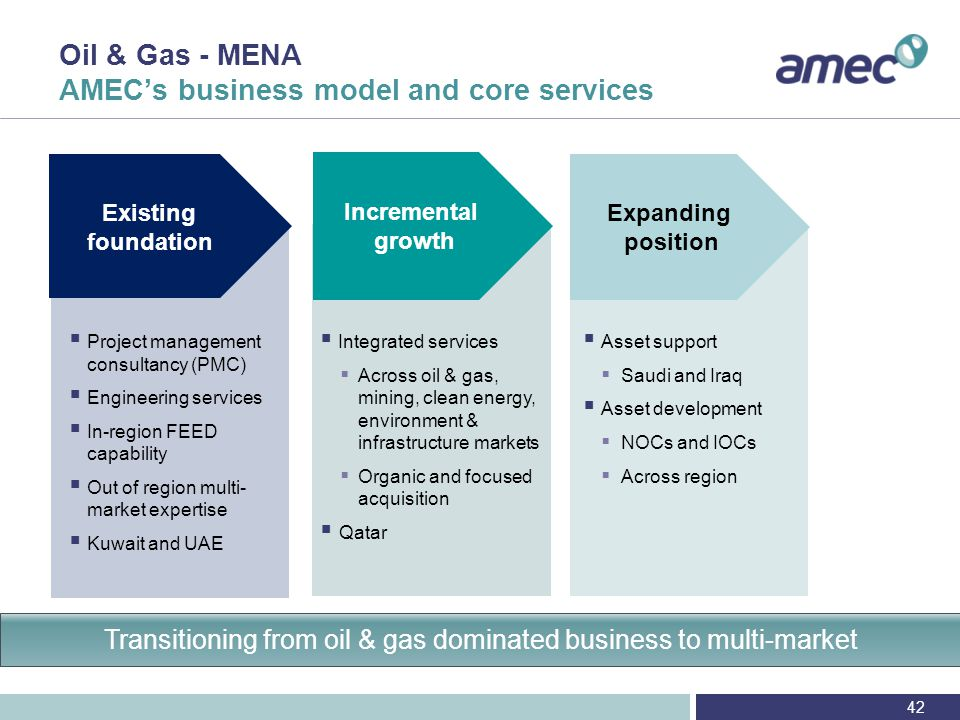 Oil & Gas - MENA Strategy for growth