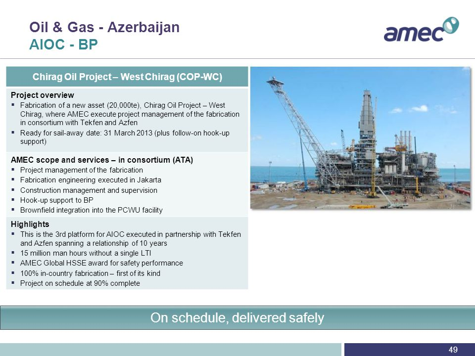 Oil & Gas - Azerbaijan Strategy for growth