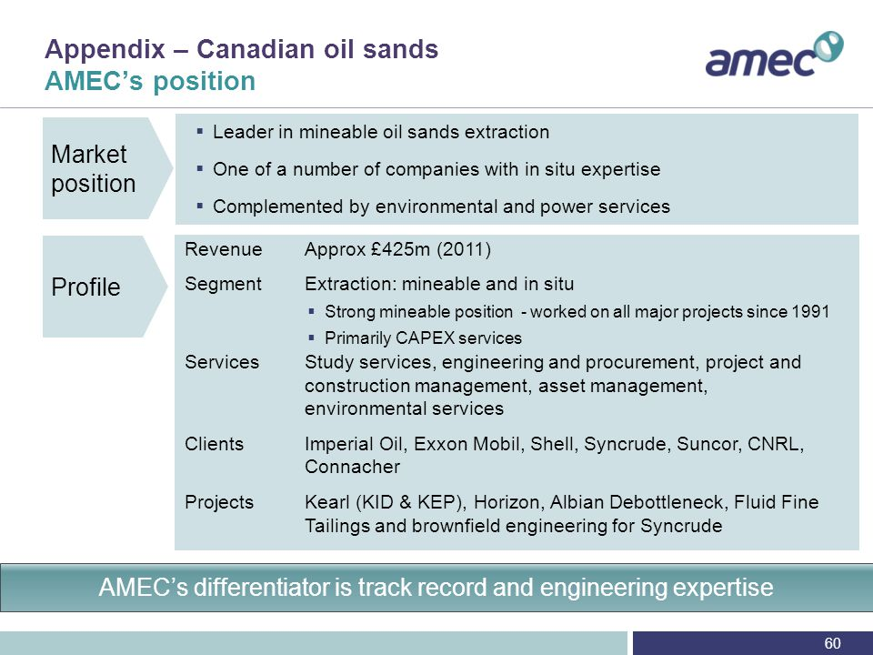 Appendix – Canadian oil sands Competitive capabilities