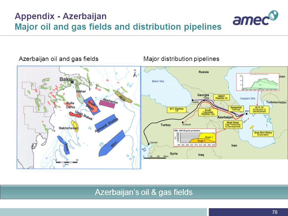 Oil Gas investor event Agenda ppt download