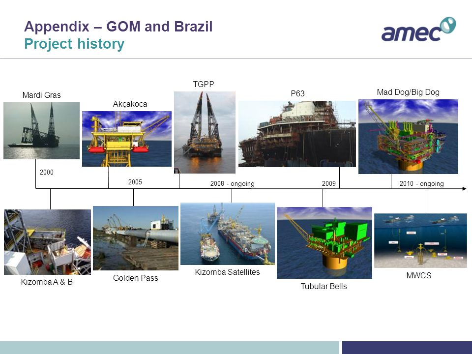 Appendix – GOM and Brazil Project overview: Mad Dog Phase II