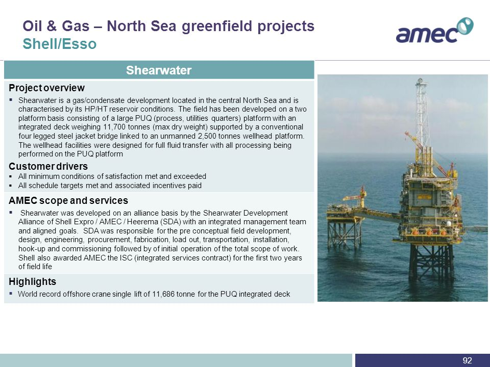 Appendix – North Sea Brownfield definition