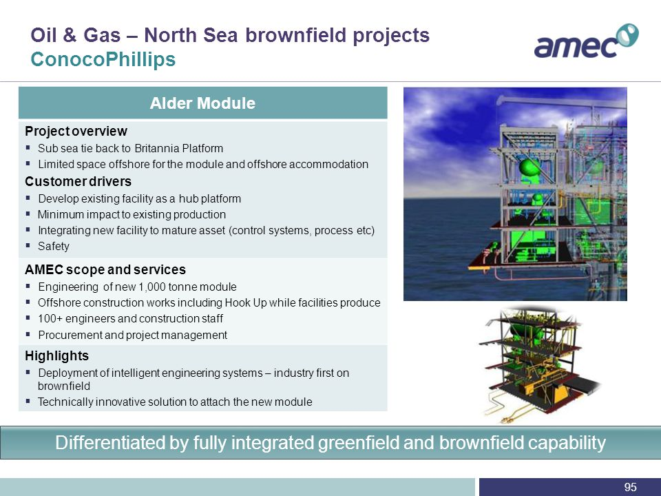 Appendix – North Sea Norway market overview