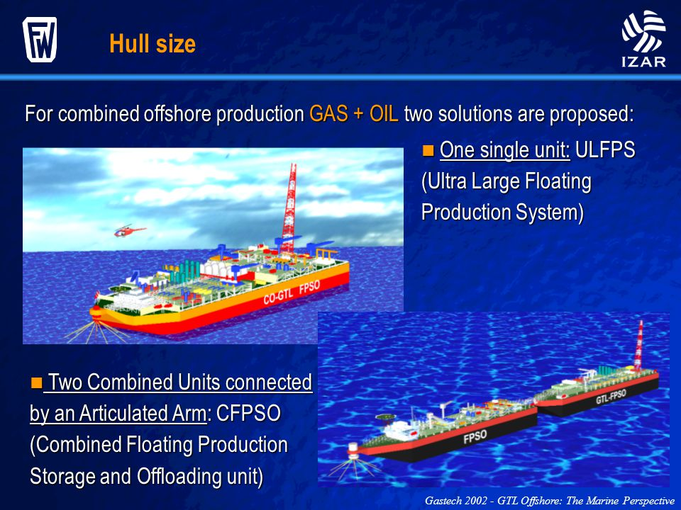 Hull size For combined offshore production GAS + OIL two solutions are proposed: One single unit: ULFPS (Ultra Large Floating Production System)