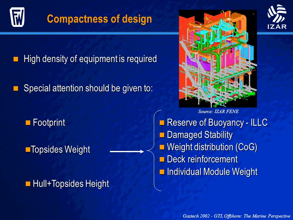 Compactness of design High density of equipment is required