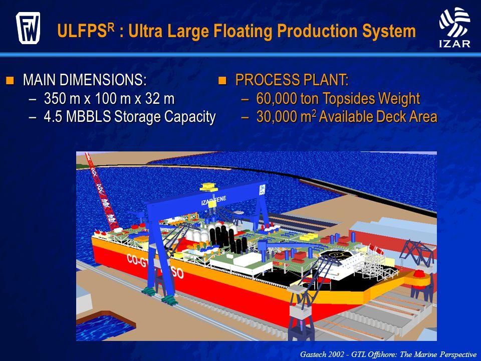 ULFPSR : Ultra Large Floating Production System