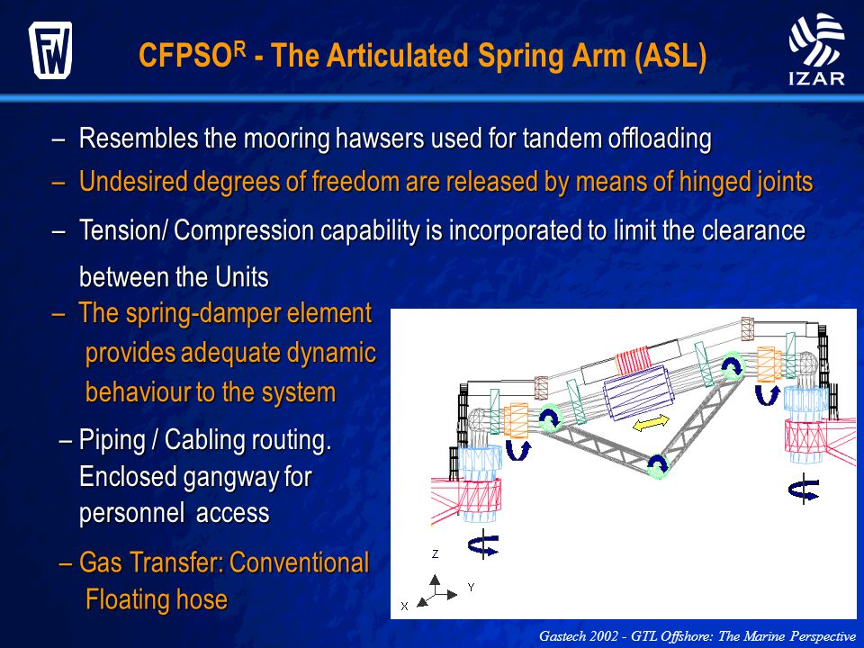 CFPSOR - The Articulated Spring Arm (ASL)
