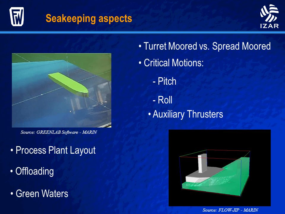 Seakeeping aspects Turret Moored vs. Spread Moored Critical Motions: