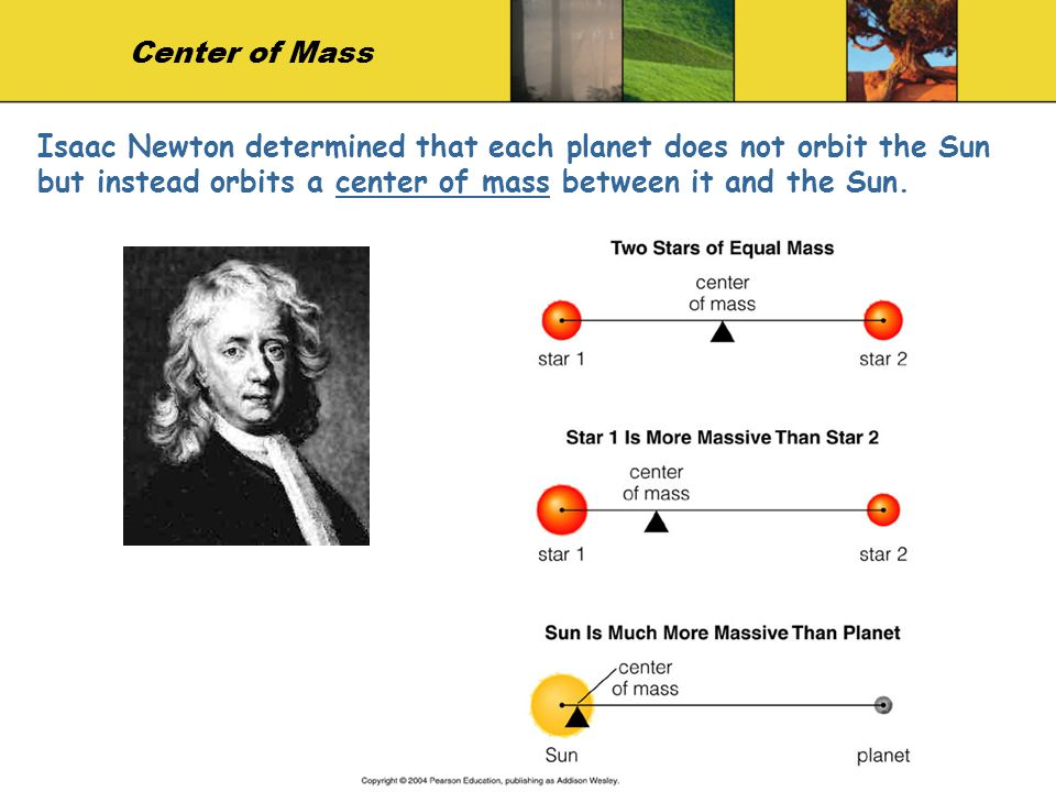 Center of Mass Isaac Newton determined that each planet does not orbit the Sun but instead orbits a center of mass between it and the Sun.