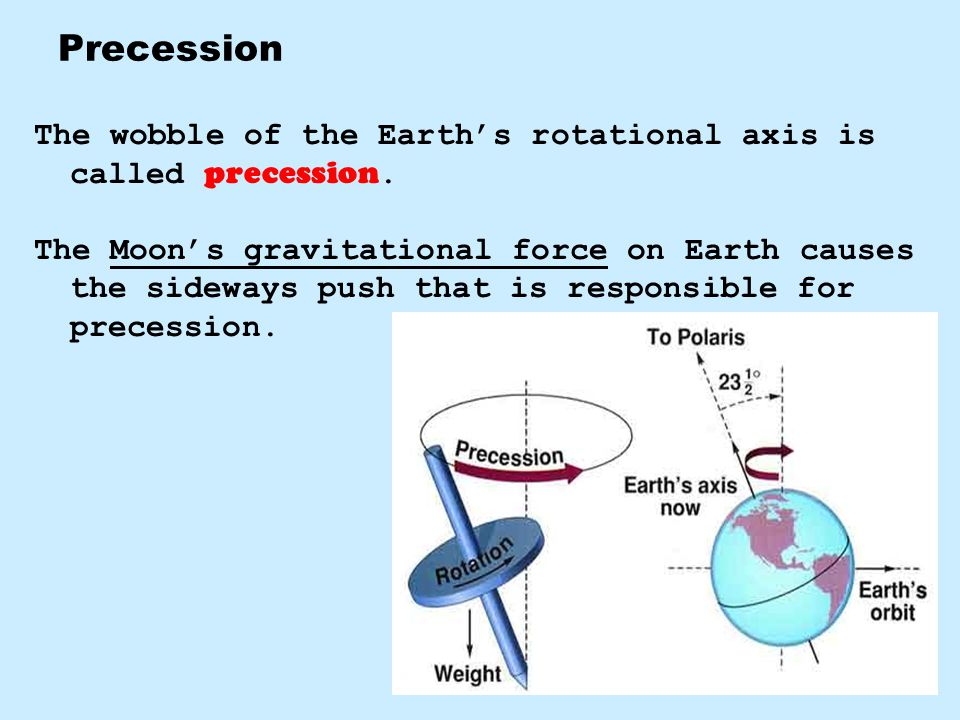 Precession The wobble of the Earth's rotational axis is called precession.