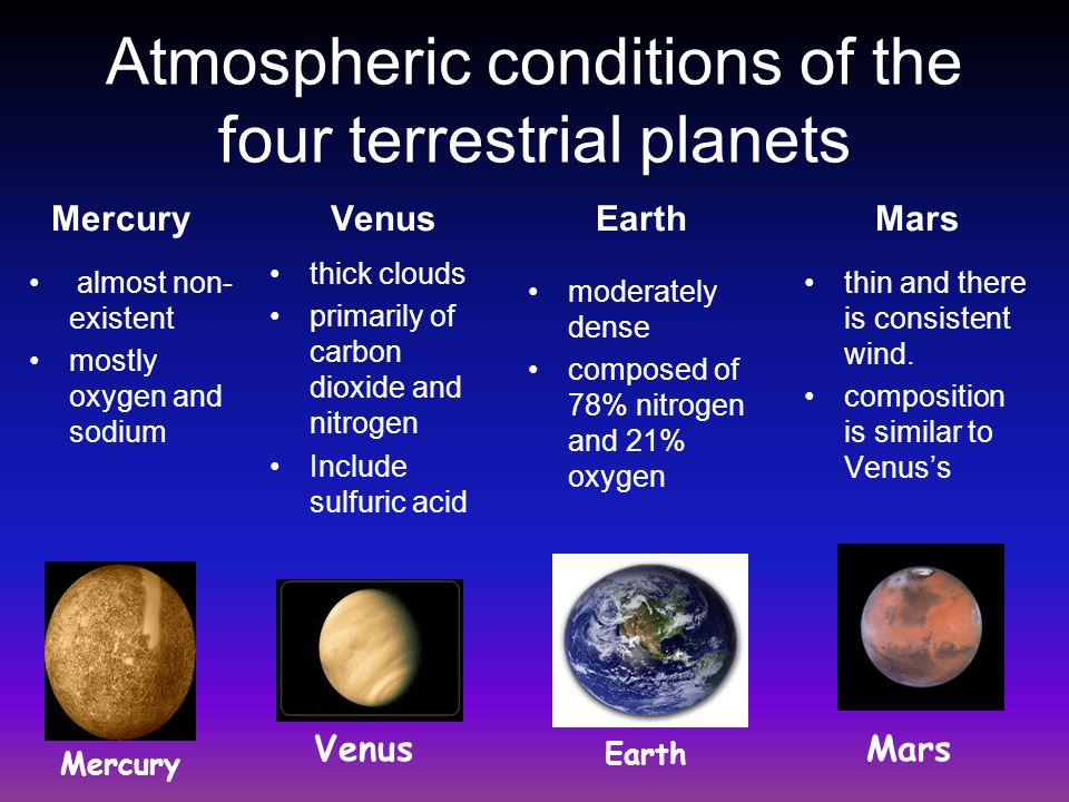 Atmospheric conditions of the four terrestrial planets