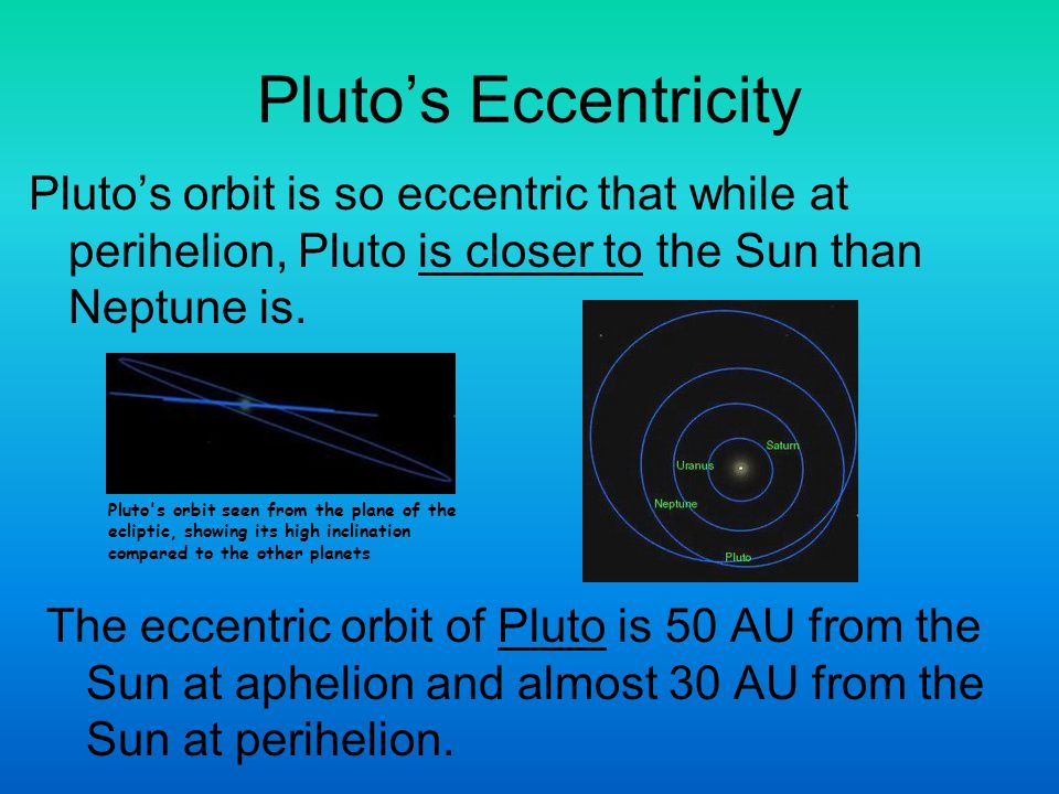 Pluto's Eccentricity Pluto's orbit is so eccentric that while at perihelion, Pluto is closer to the Sun than Neptune is.