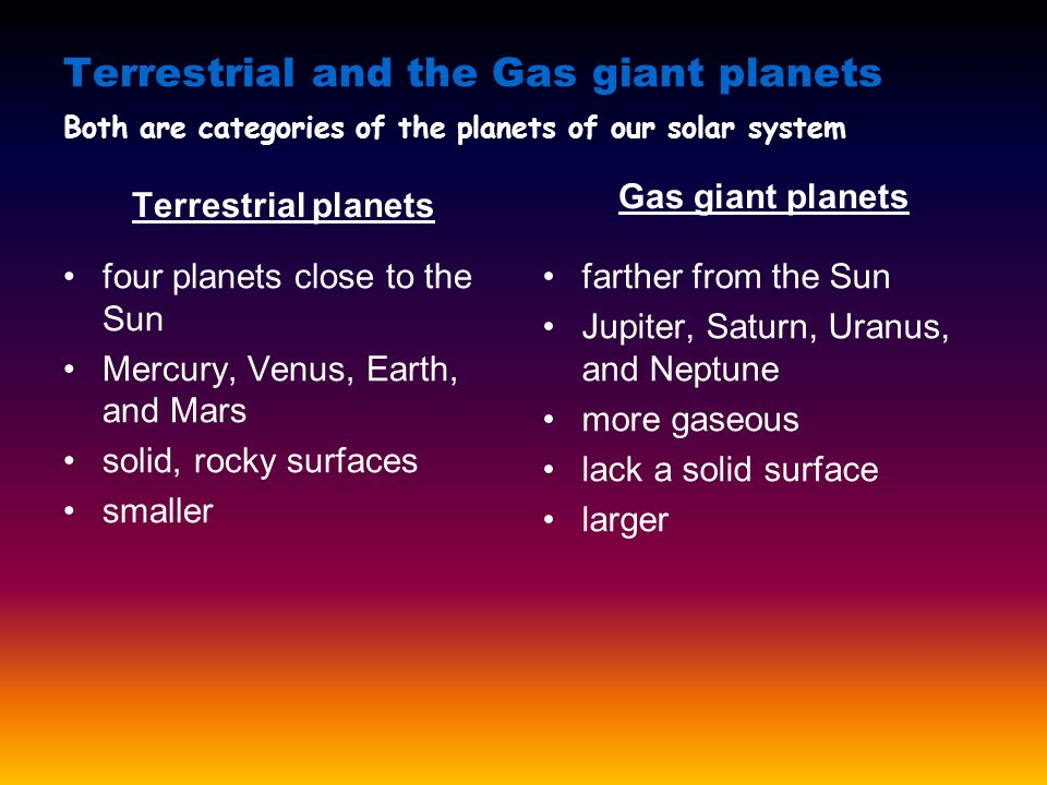 Terrestrial and the Gas giant planets