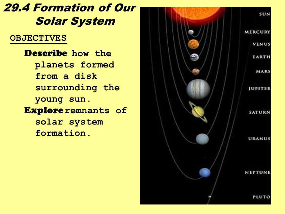 29.4 Formation of Our Solar System