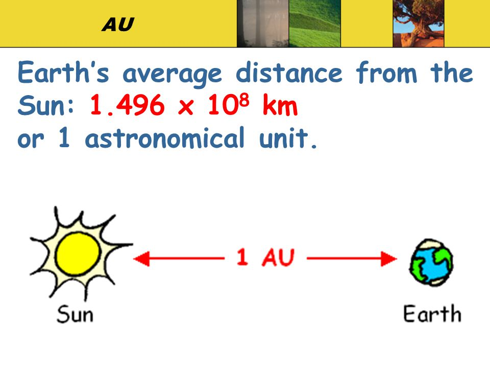 Earth's average distance from the Sun: 1.496 x 108 km