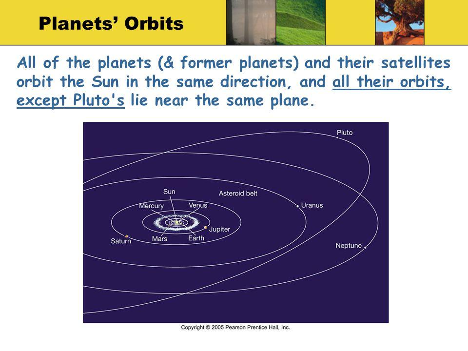 Planets' Orbits