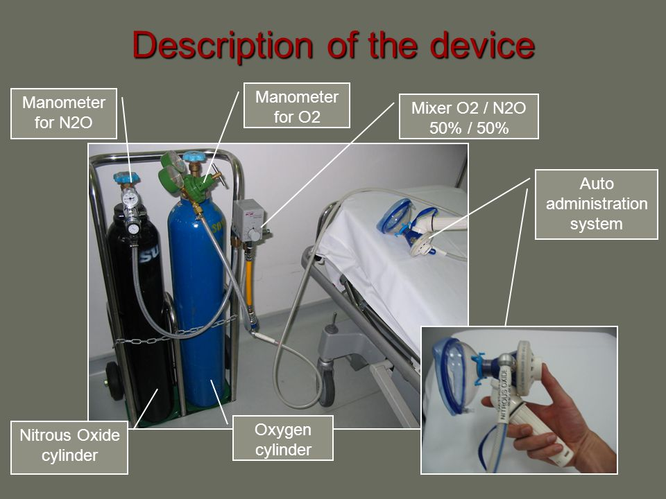 Description of the device