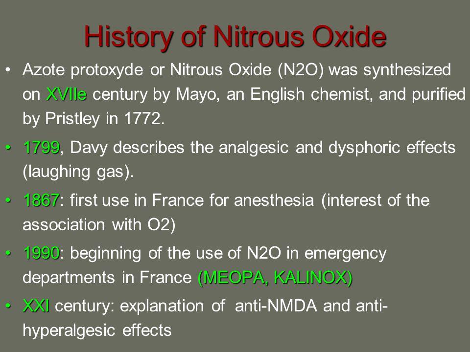 History of Nitrous Oxide
