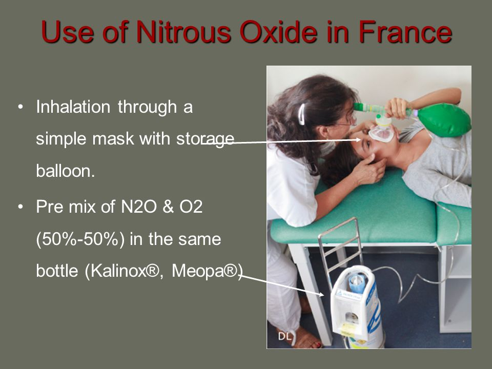 Use of Nitrous Oxide in France