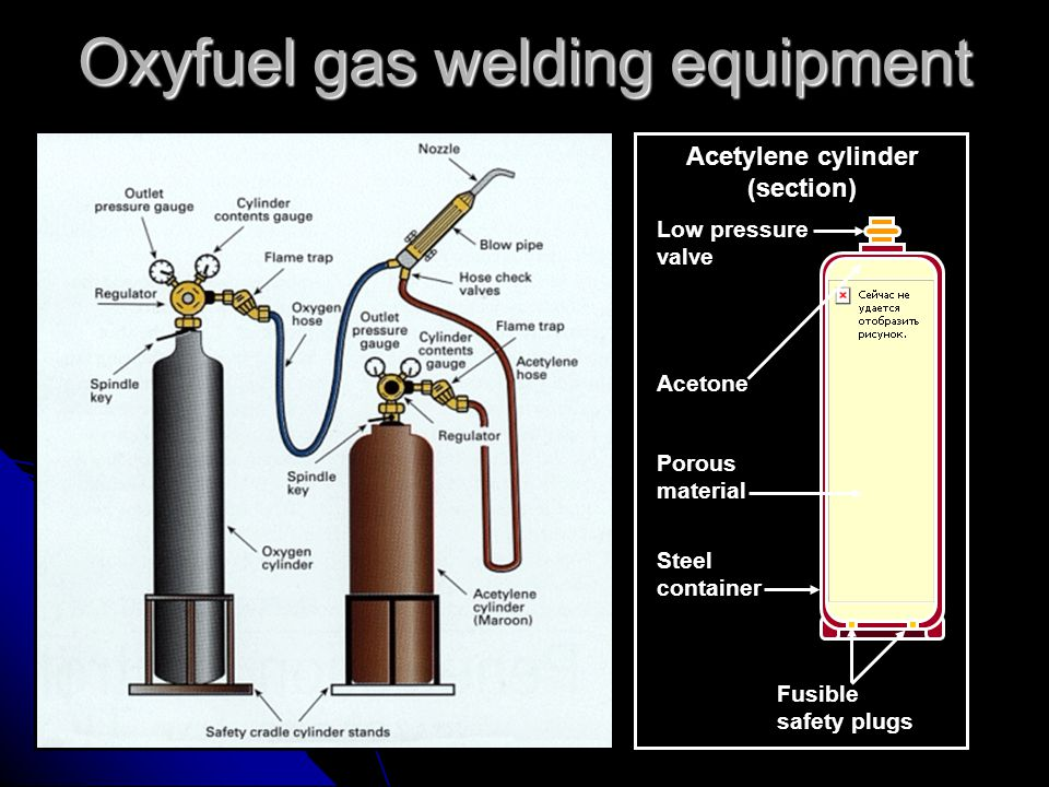 Acetylene cylinder (section)