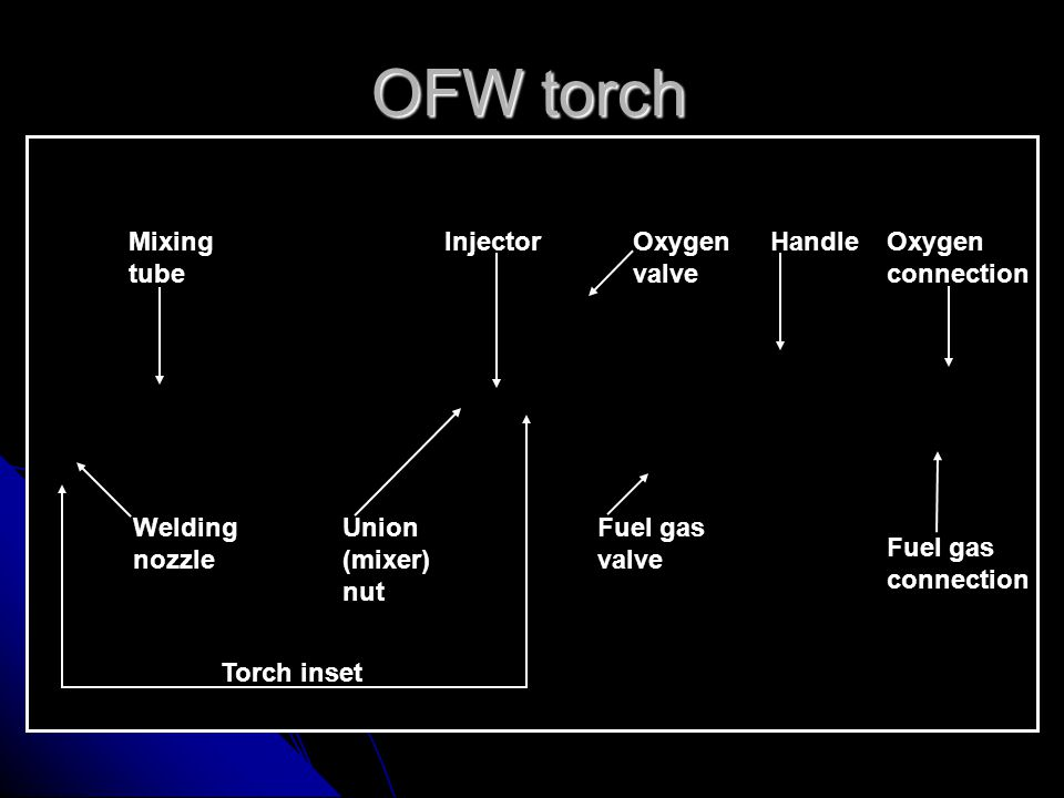 OFW torch Mixing tube Injector Oxygen valve Handle Oxygen connection