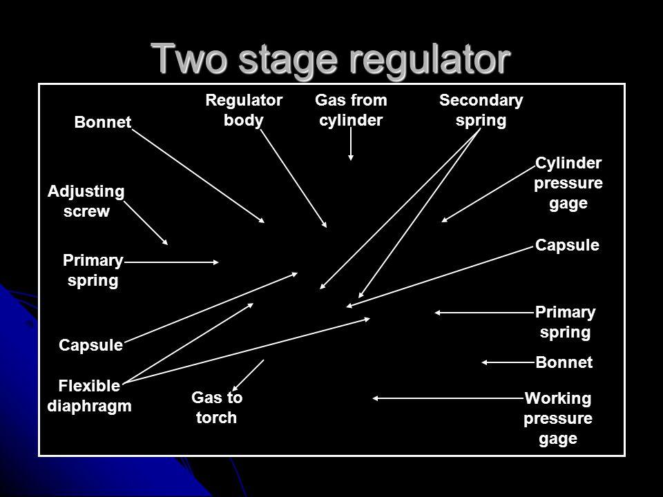 Cylinder pressure gage