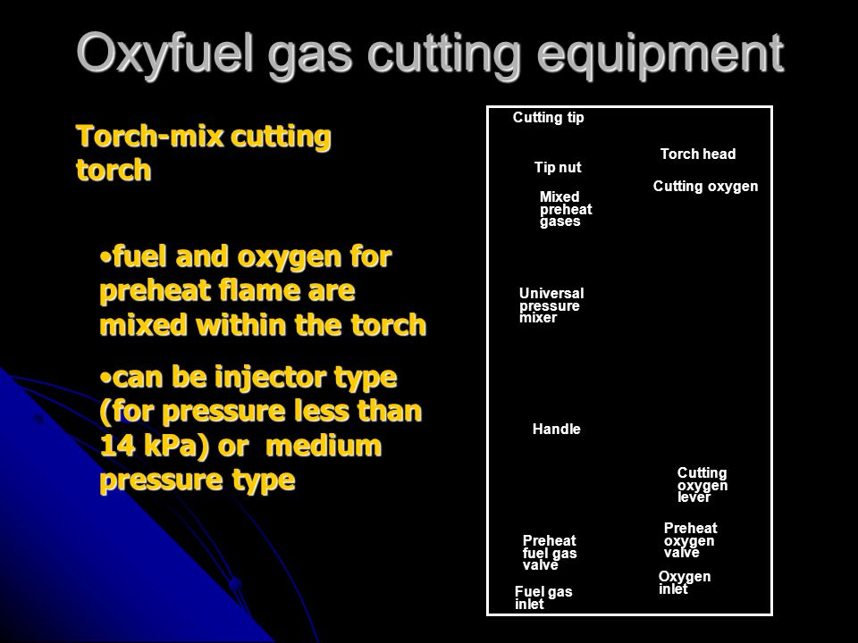 Oxyfuel gas cutting equipment