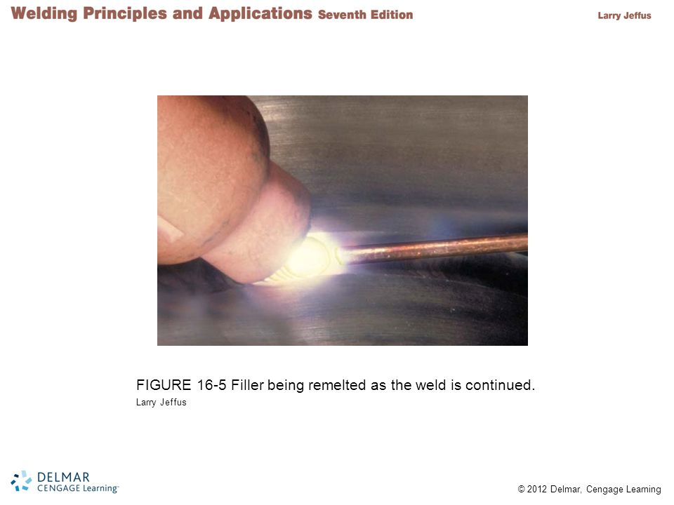 FIGURE 16-5 Filler being remelted as the weld is continued.