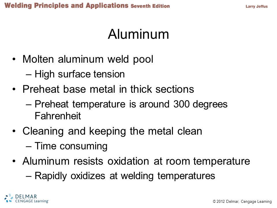 Aluminum Molten aluminum weld pool