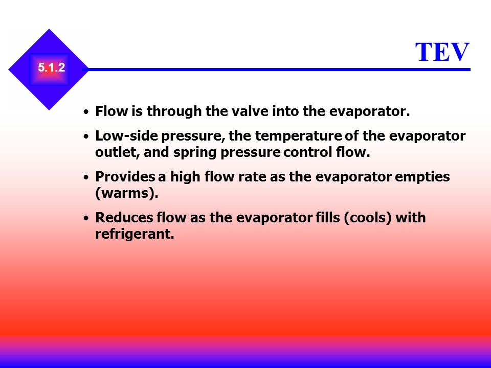 TEV Flow is through the valve into the evaporator.