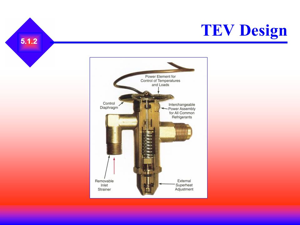 TEV Design 5.1.2