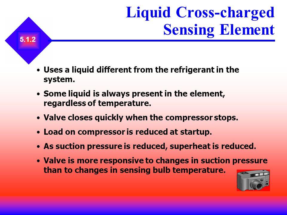 Liquid Cross-charged Sensing Element