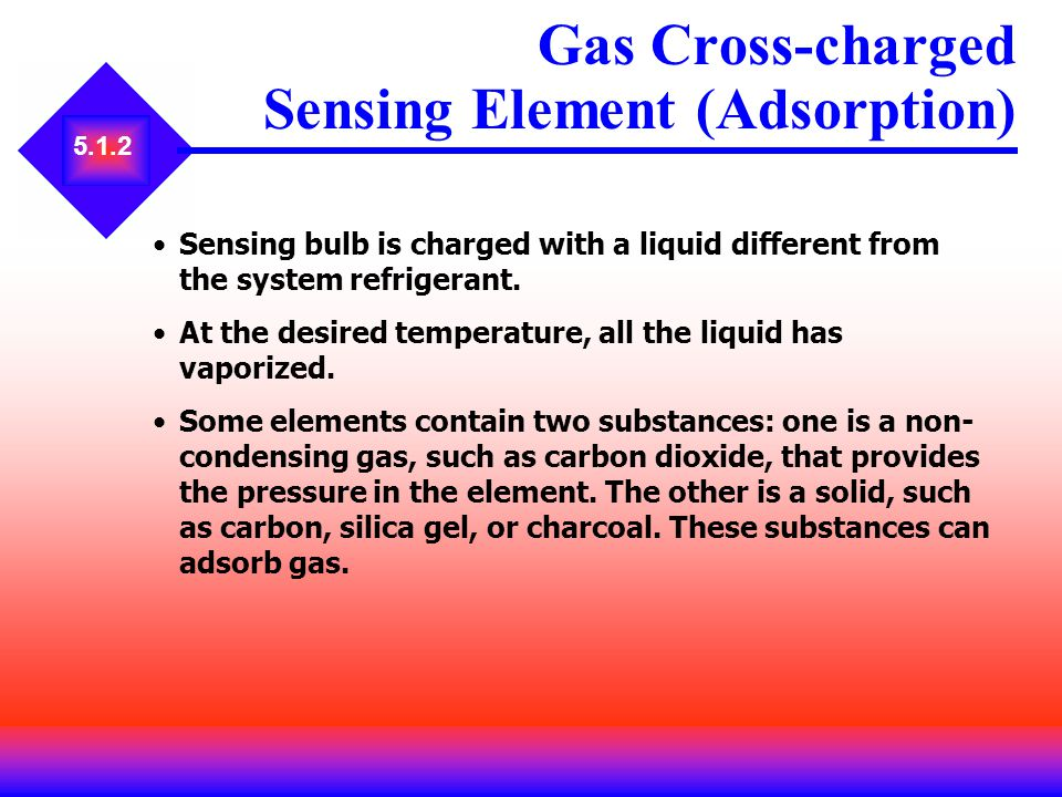 Gas Cross-charged Sensing Element (Adsorption)