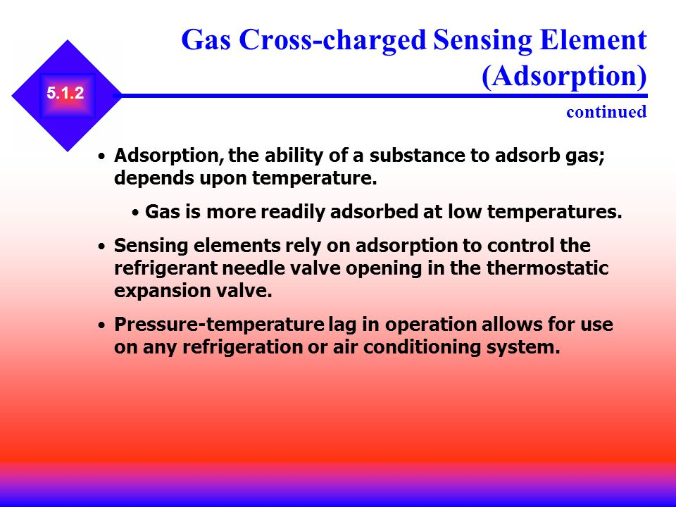 Gas Cross-charged Sensing Element (Adsorption) continued