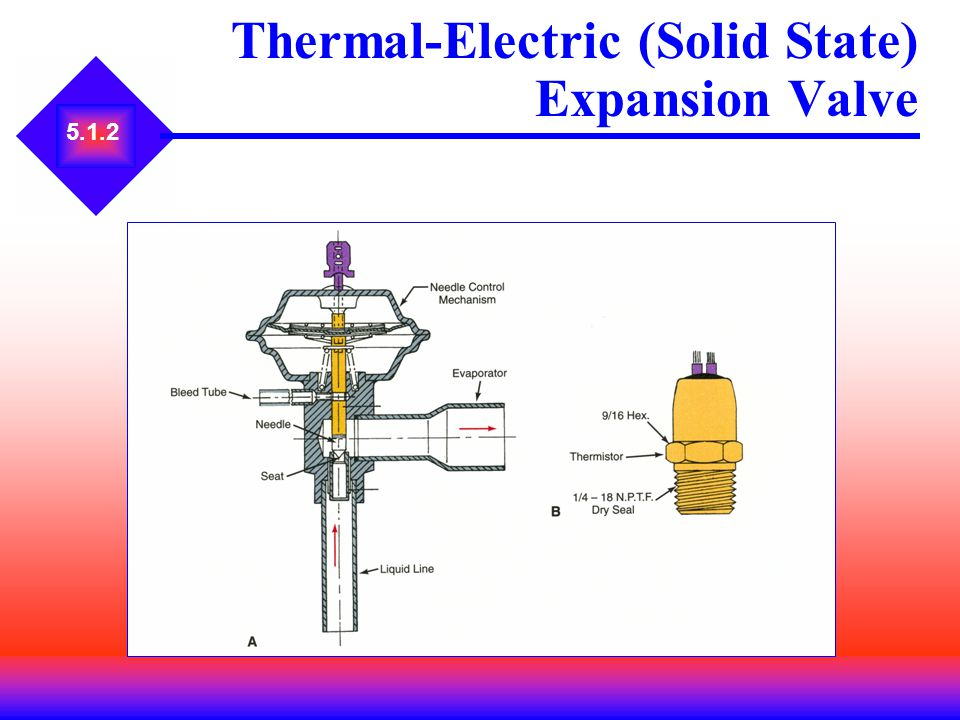 Thermal-Electric (Solid State) Expansion Valve