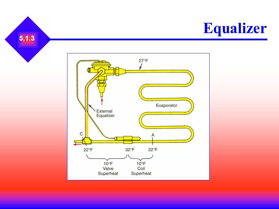 Equalizer 5.1.3