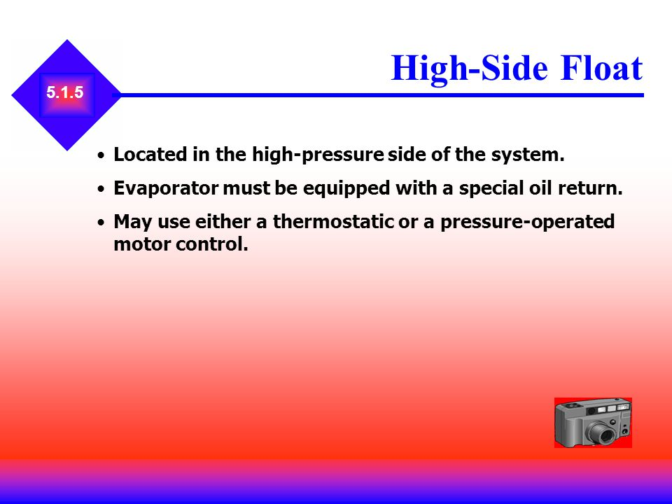 High-Side Float Located in the high-pressure side of the system.