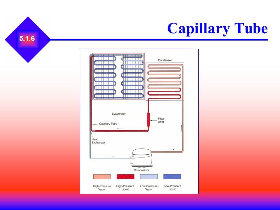 Capillary Tube 5.1.6