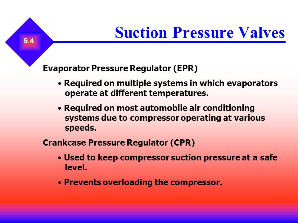 Suction Pressure Valves
