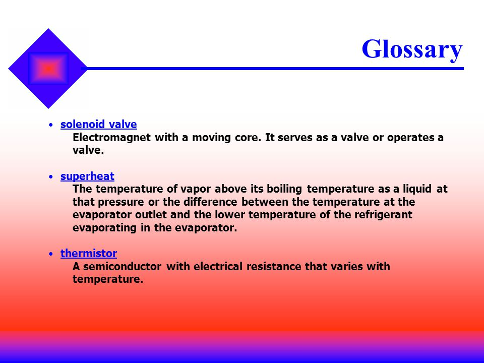 Glossary solenoid valve