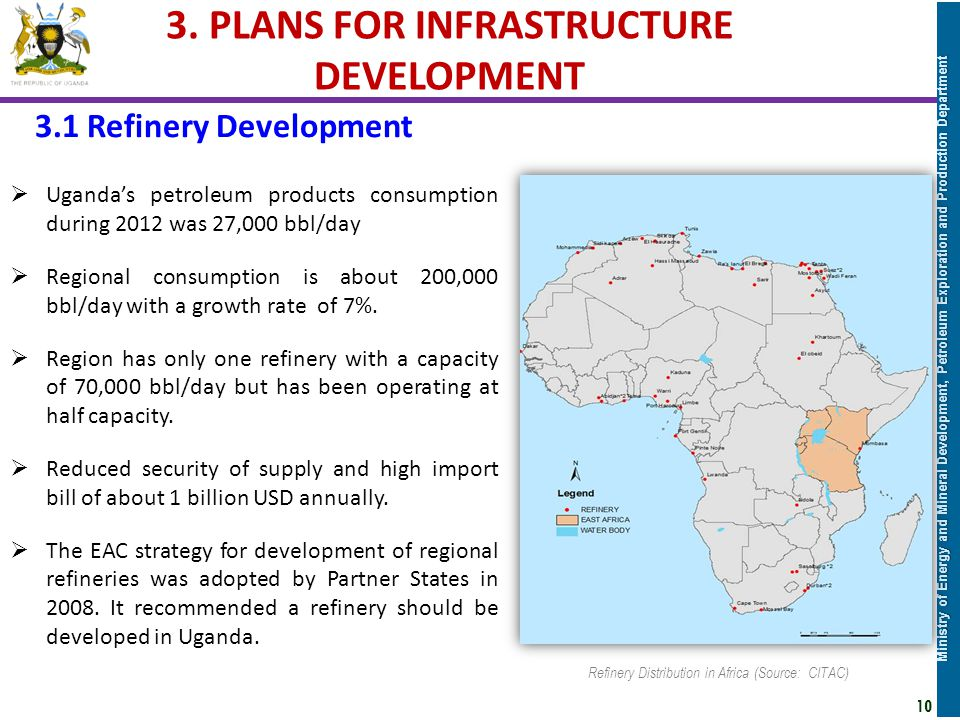 3. PLANS FOR INFRASTRUCTURE DEVELOPMENT