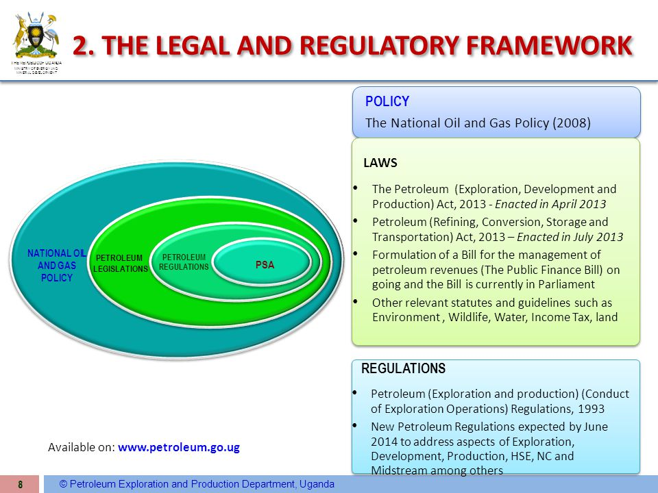 2. THE LEGAL AND REGULATORY FRAMEWORK