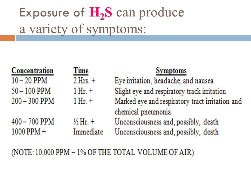 Exposure of H2S can produce a variety of symptoms:
