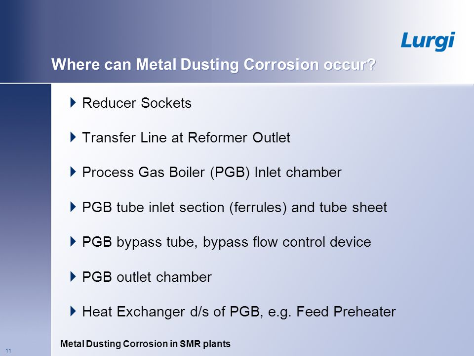 Where can Metal Dusting Corrosion occur